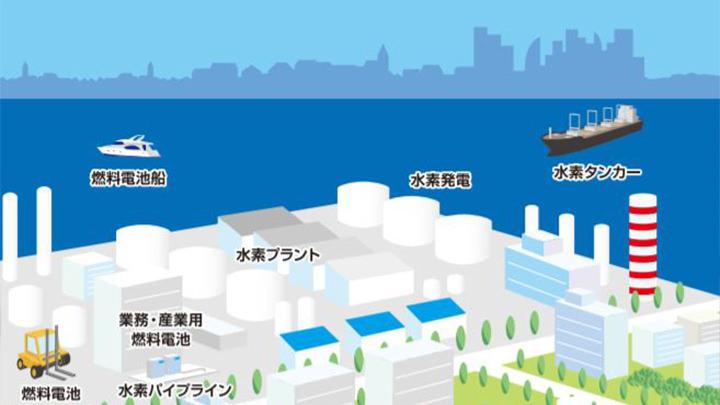 東京オリンピック・パラリンピックとエネルギー ~水素社会の可能性~